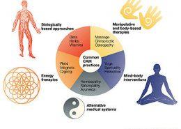 رهیافت پزشکی مکمل و جایگزین CAM